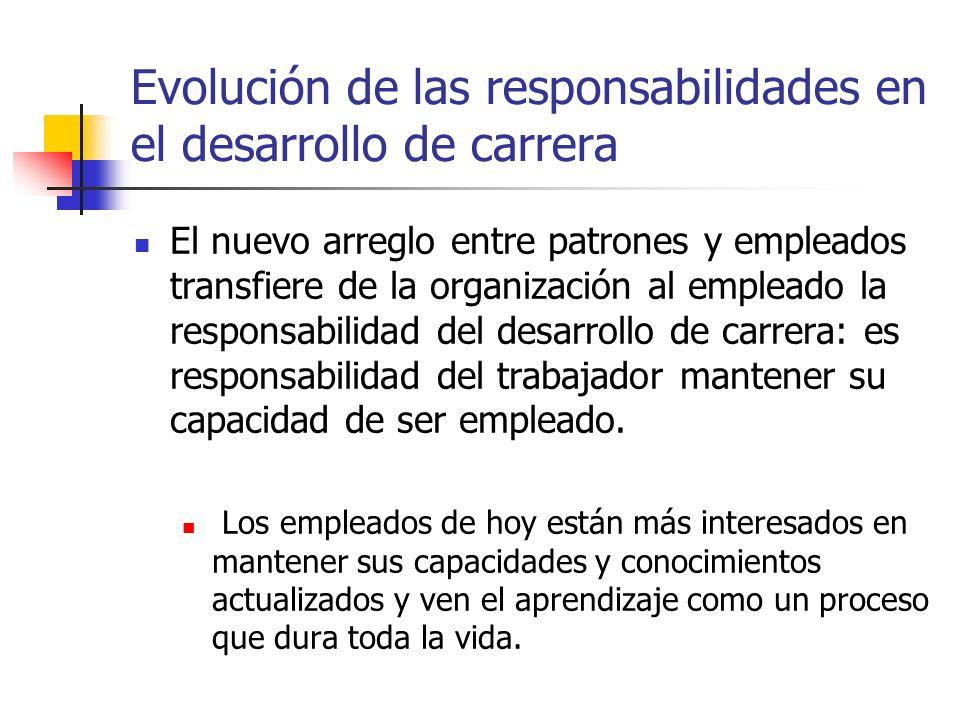 Evolución de las responsabilidades en el desarrollo de carrera El nuevo arreglo entre patrones y empleados transfiere de la organización al empleado l