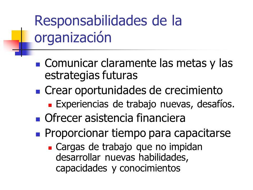 Responsabilidades de la organización Comunicar claramente las metas y las estrategias futuras Crear oportunidades de crecimiento Experiencias de traba