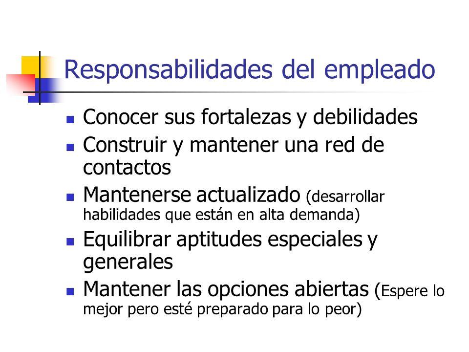 Responsabilidades del empleado Conocer sus fortalezas y debilidades Construir y mantener una red de contactos Mantenerse actualizado (desarrollar habi