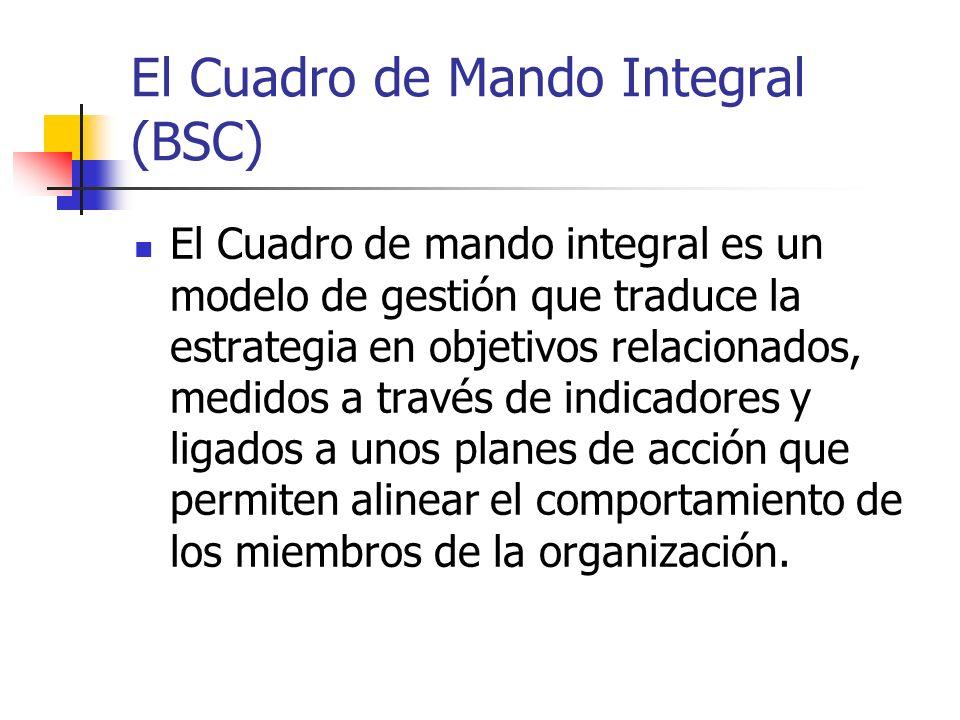 El Cuadro de Mando Integral (BSC) El Cuadro de mando integral es un modelo de gestión que traduce la estrategia en objetivos relacionados, medidos a t