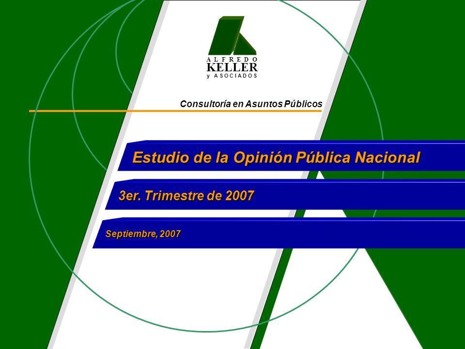 A L F R E D O KELLER y A S O C I A D O S Consultoría en Asuntos Públicos Estudio de la Opinión Pública Nacional 3er. Trimestre de 2007 Septiembre, 200