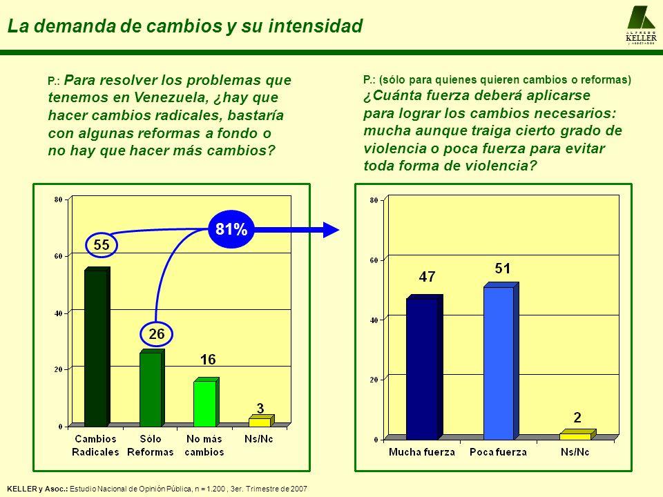 P.: Para resolver los problemas que tenemos en Venezuela, ¿hay que hacer cambios radicales, bastaría con algunas reformas a fondo o no hay que hacer m