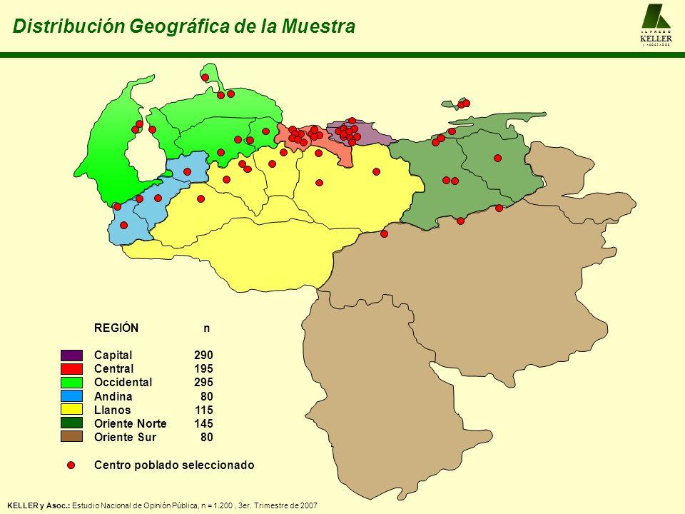 REGIÓN Capital Central Occidental Andina Llanos Oriente Norte Oriente Sur Centro poblado seleccionado n 290 195 295 80 115 145 80 A L F R E D O KELLER