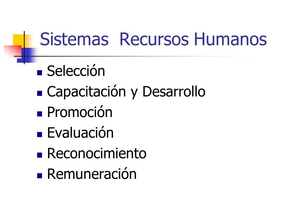 Sistemas Recursos Humanos Selección Capacitación y Desarrollo Promoción Evaluación Reconocimiento Remuneración