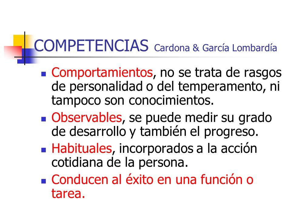 COMPETENCIAS Cardona & García Lombardía Comportamientos, no se trata de rasgos de personalidad o del temperamento, ni tampoco son conocimientos. Obser