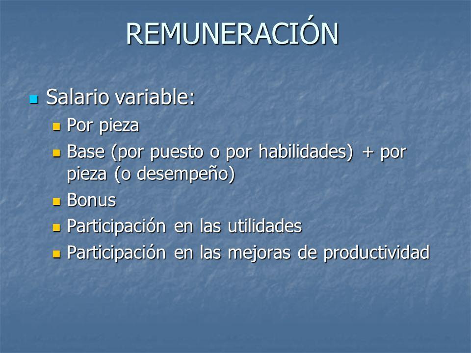 REMUNERACIÓN Salario variable: Salario variable: Por pieza Por pieza Base (por puesto o por habilidades) + por pieza (o desempeño) Base (por puesto o