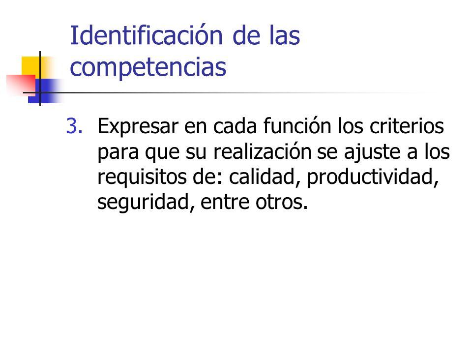 Identificación de las competencias 3.Expresar en cada función los criterios para que su realización se ajuste a los requisitos de: calidad, productivi