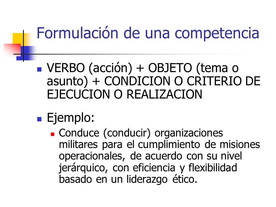 Formulación de una competencia VERBO (acción) + OBJETO (tema o asunto) + CONDICION O CRITERIO DE EJECUCION O REALIZACION Ejemplo: Conduce (conducir) o