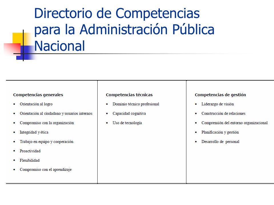 Directorio de Competencias para la Administración Pública Nacional
