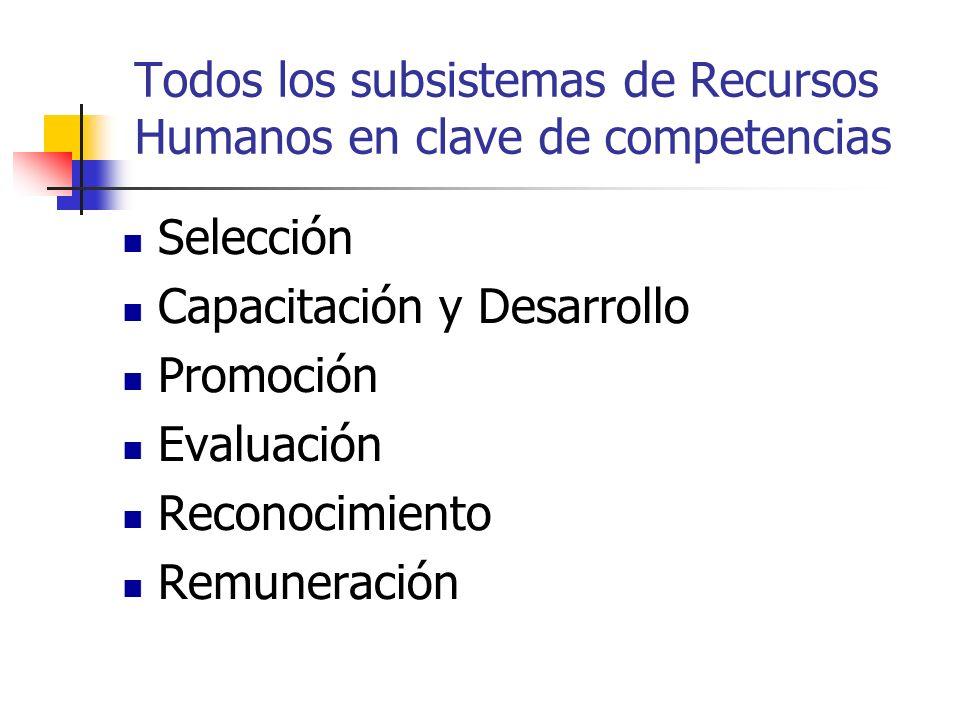 Todos los subsistemas de Recursos Humanos en clave de competencias Selección Capacitación y Desarrollo Promoción Evaluación Reconocimiento Remuneració