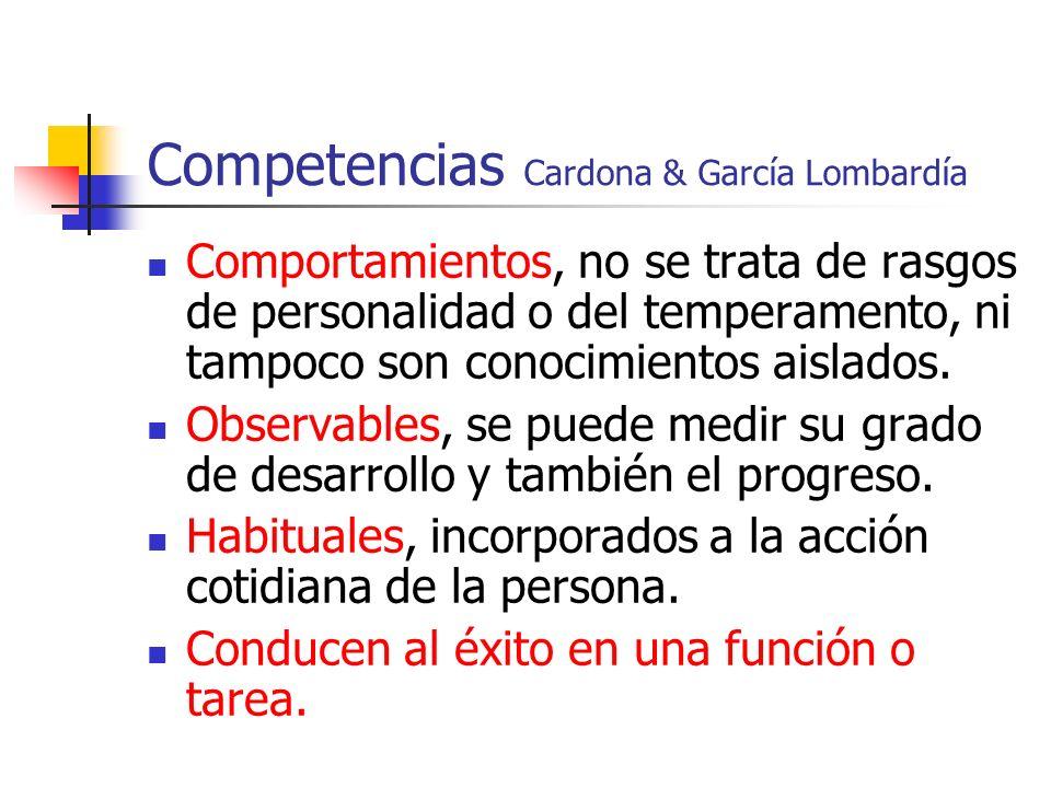 Competencias Cardona & García Lombardía Comportamientos, no se trata de rasgos de personalidad o del temperamento, ni tampoco son conocimientos aislad