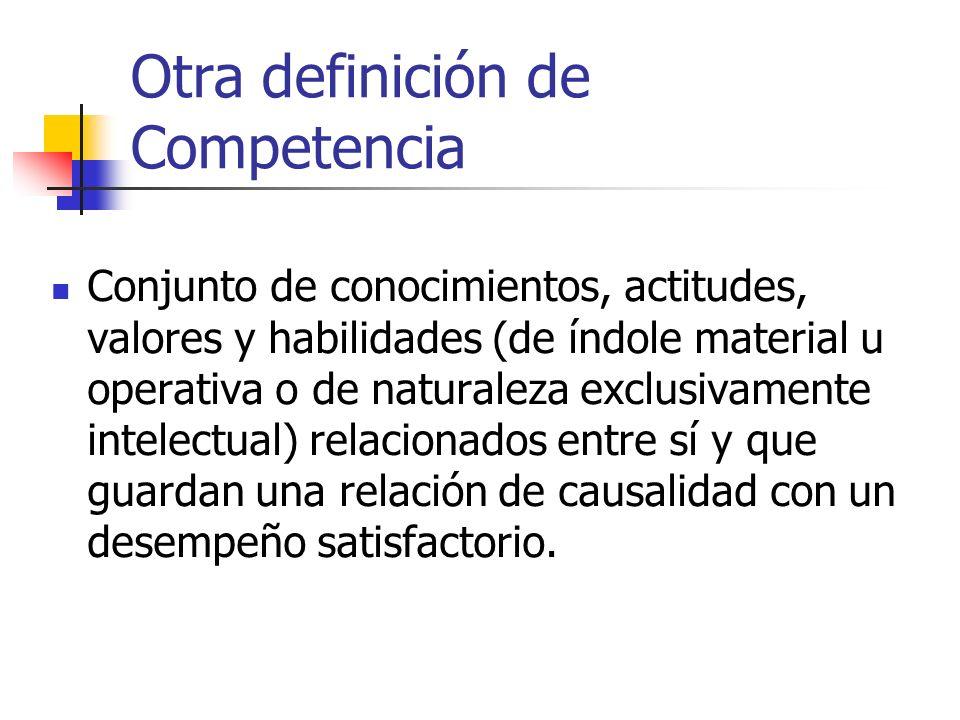 Otra definición de Competencia Conjunto de conocimientos, actitudes, valores y habilidades (de índole material u operativa o de naturaleza exclusivame