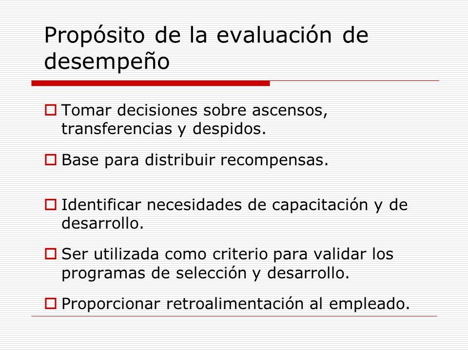 Propósito de la evaluación de desempeño Tomar decisiones sobre ascensos, transferencias y despidos. Base para distribuir recompensas. Identificar nece