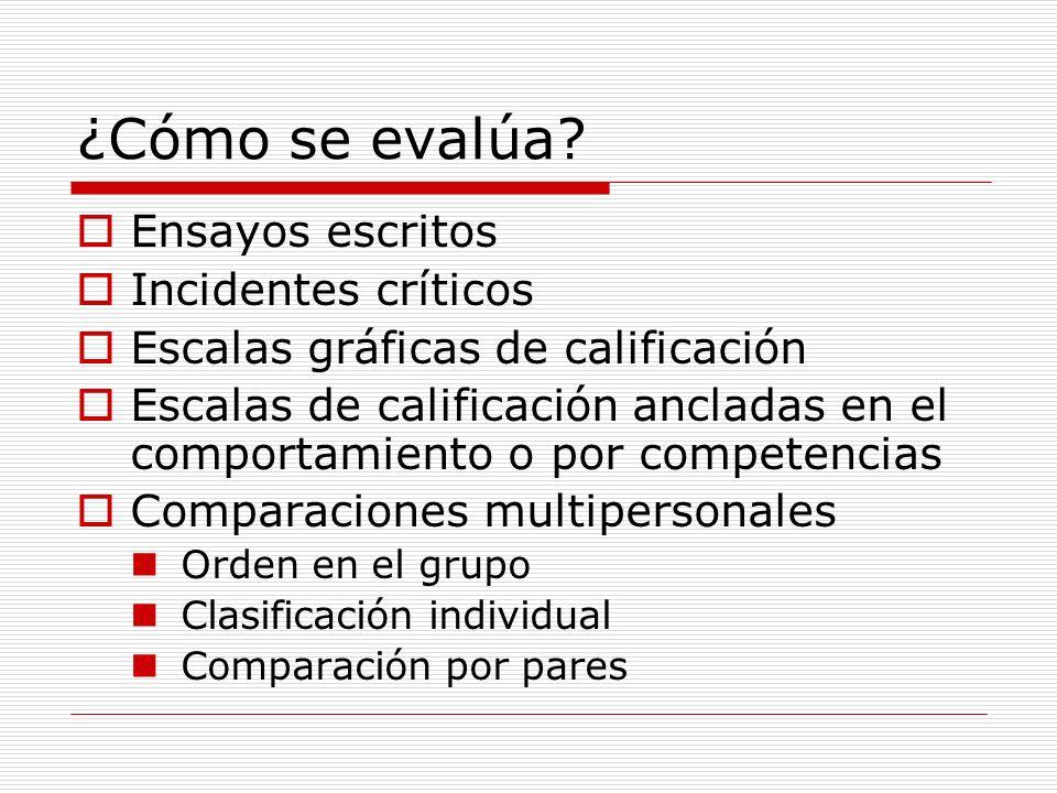 ¿Cómo se evalúa? Ensayos escritos Incidentes críticos Escalas gráficas de calificación Escalas de calificación ancladas en el comportamiento o por com