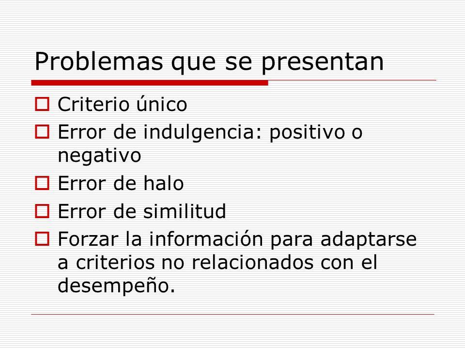 Problemas que se presentan Criterio único Error de indulgencia: positivo o negativo Error de halo Error de similitud Forzar la información para adapta