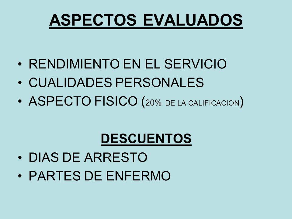 ASPECTOS EVALUADOS RENDIMIENTO EN EL SERVICIO CUALIDADES PERSONALES ASPECTO FISICO ( 20% DE LA CALIFICACION ) DESCUENTOS DIAS DE ARRESTO PARTES DE ENF
