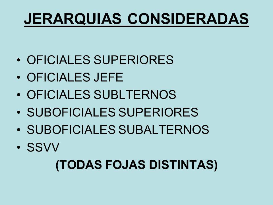 JERARQUIAS CONSIDERADAS OFICIALES SUPERIORES OFICIALES JEFE OFICIALES SUBLTERNOS SUBOFICIALES SUPERIORES SUBOFICIALES SUBALTERNOS SSVV (TODAS FOJAS DI