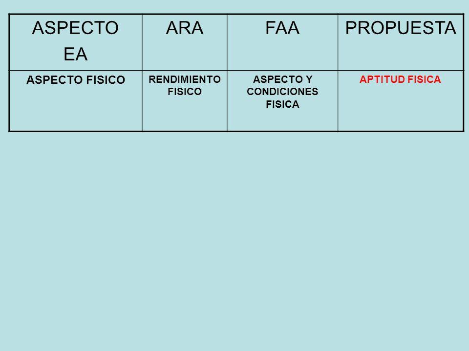 COMPETENCIA GESTION POR COMPETENCIA (MARTA ALLES) LIDERAZGO INFLUENCIAR PROPORCIONANDO UN PROPOSITO, UNA DIRECCION Y MOTIVACION CON LA FINALIDAD DE CUMPLIR LA MISION Y MEJORAR LA ORGANIZACION CAPACIDAD OPERATIVA (SEGÚN ROL DE COMBATE) LA CAPACIDAD ES LA RESULTANTE DE POSEER LAS APTITUDES Y CONOCIMIENTOS ADECUADOS Y NECESARIOS PARA CUMPLIR LA FUNCIÓN INHERENTE AL CARGO QUE SE OCUPA CAPACIDAD PARA TRABAJAR EN EQUIPO TRABAJO EN EQUIPO CAPACIDAD DE COLABORAR Y COOPERAR CON LOS DEMAS, DE FORMAR PARTE DE UN GRUPO Y DE TRABAJAR JUNTOS SENTIDO DE LA RESPONSABILIDAD COMPROMISO TENER UN SENTIDO DE RESPONSABILIDAD ES DISPONER DE LA CAPACIDAD PARA RECONOCER Y ACEPTAR LAS CONSECUENCIAS QUE ESTA LIBERTAD IMPLICA.