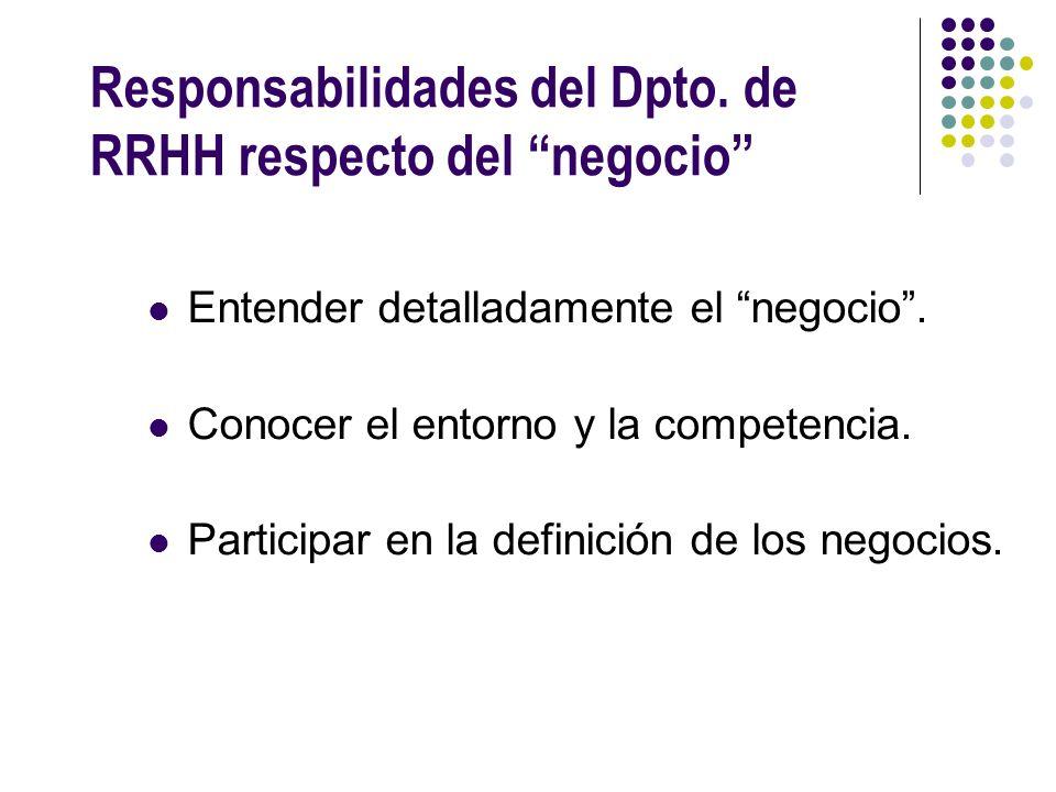 Responsabilidades del Dpto. de RRHH respecto del negocio Entender detalladamente el negocio. Conocer el entorno y la competencia. Participar en la def