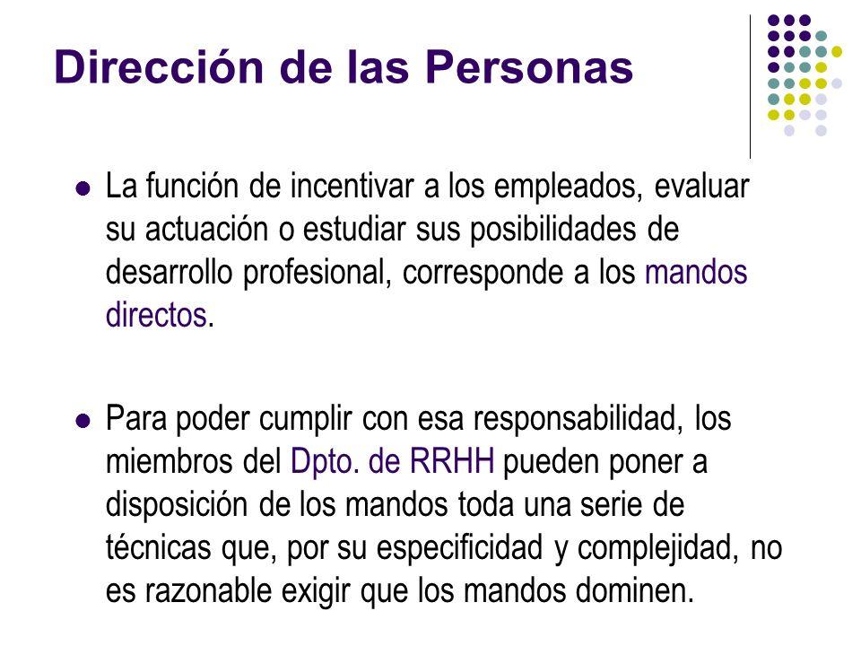 Dirección de las Personas La función de incentivar a los empleados, evaluar su actuación o estudiar sus posibilidades de desarrollo profesional, corre