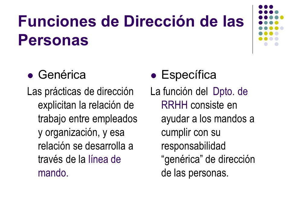 Funciones de Dirección de las Personas Genérica Las prácticas de dirección explicitan la relación de trabajo entre empleados y organización, y esa rel