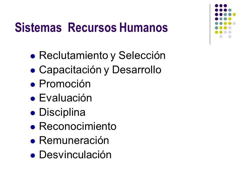Sistemas Recursos Humanos Reclutamiento y Selección Capacitación y Desarrollo Promoción Evaluación Disciplina Reconocimiento Remuneración Desvinculaci