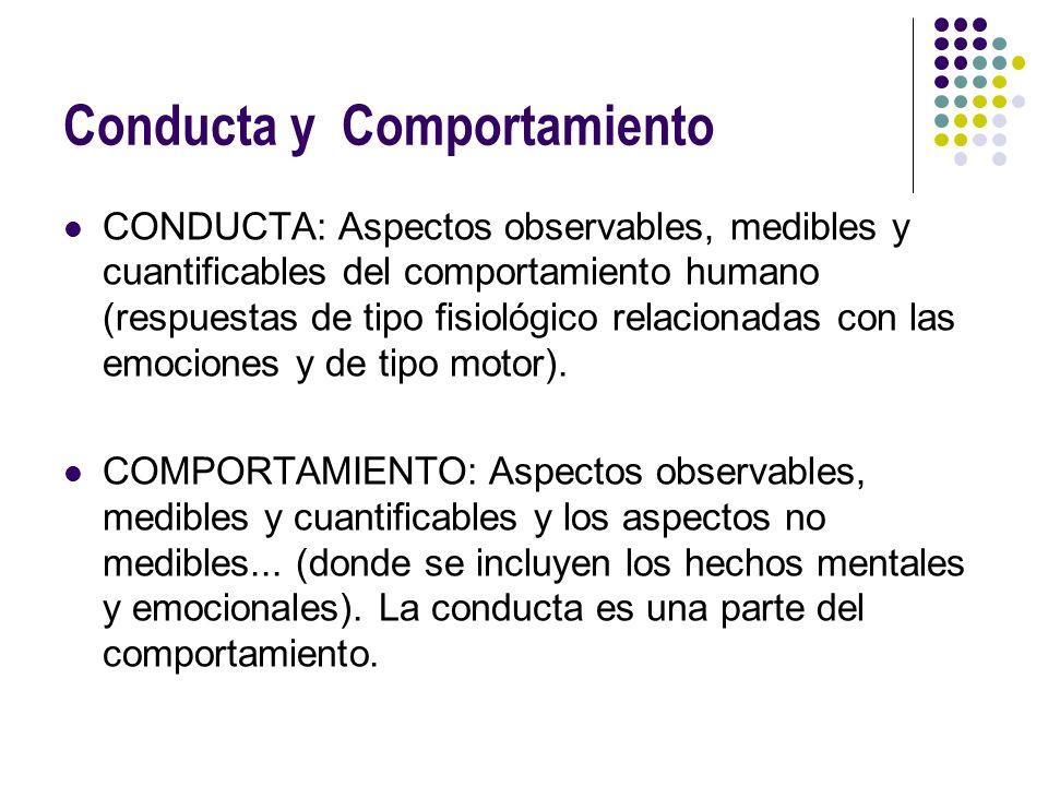 Conducta y Comportamiento CONDUCTA: Aspectos observables, medibles y cuantificables del comportamiento humano (respuestas de tipo fisiológico relacion