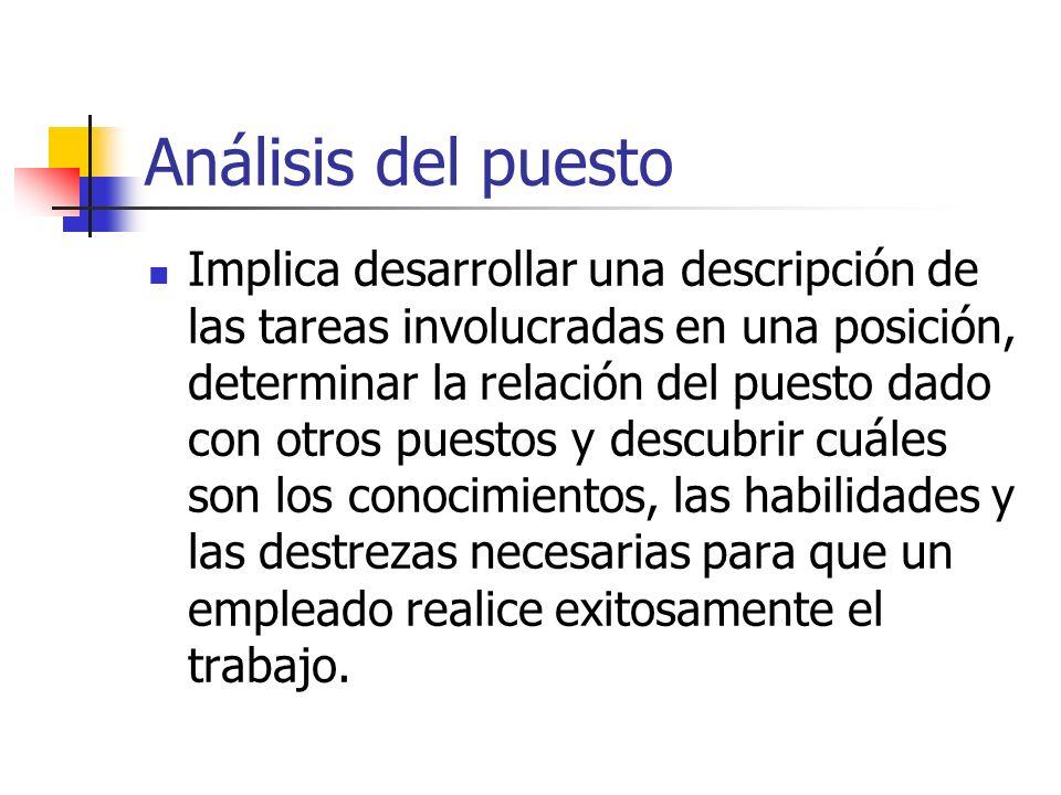 Análisis del puesto Implica desarrollar una descripción de las tareas involucradas en una posición, determinar la relación del puesto dado con otros p