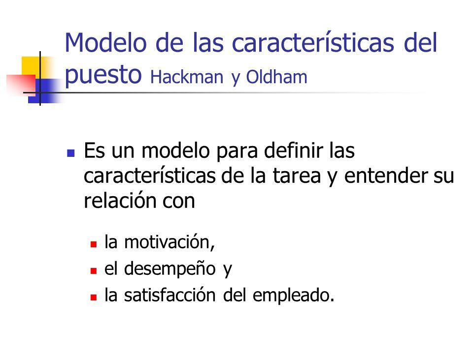 Modelo de las características del puesto Hackman y Oldham Es un modelo para definir las características de la tarea y entender su relación con la moti