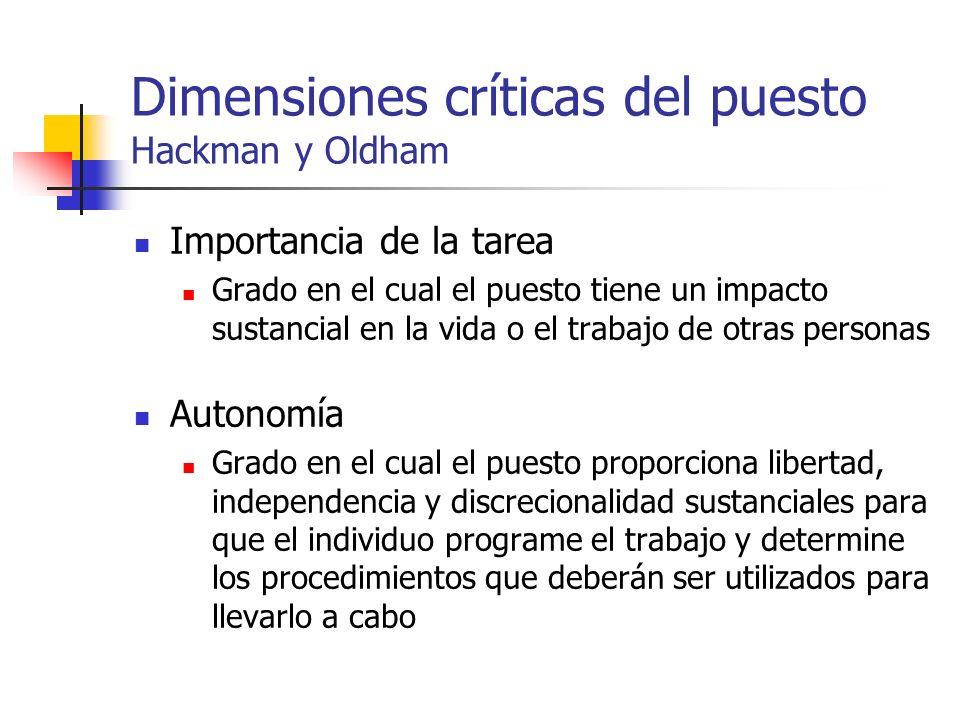 Dimensiones críticas del puesto Hackman y Oldham Importancia de la tarea Grado en el cual el puesto tiene un impacto sustancial en la vida o el trabaj
