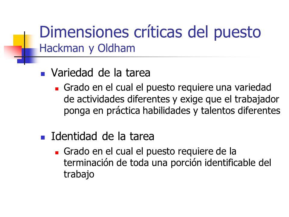 Dimensiones críticas del puesto Hackman y Oldham Variedad de la tarea Grado en el cual el puesto requiere una variedad de actividades diferentes y exi