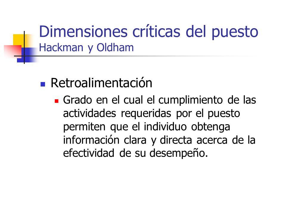 Dimensiones críticas del puesto Hackman y Oldham Retroalimentación Grado en el cual el cumplimiento de las actividades requeridas por el puesto permit