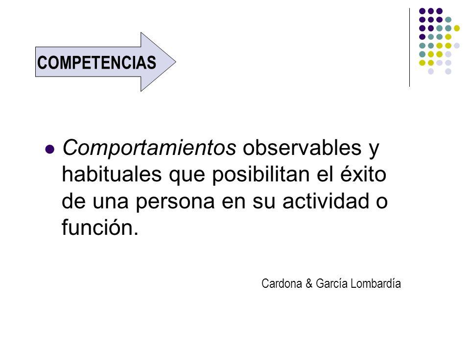 Comportamientos observables y habituales que posibilitan el éxito de una persona en su actividad o función. Cardona & García Lombardía COMPETENCIAS
