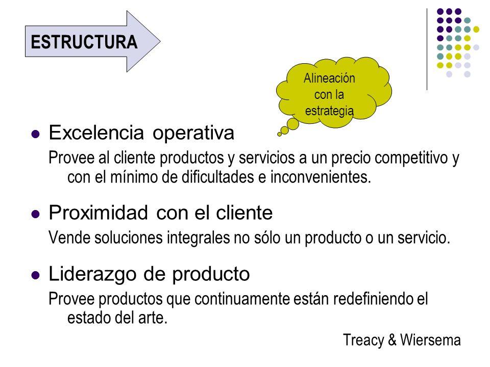 Excelencia operativa Provee al cliente productos y servicios a un precio competitivo y con el mínimo de dificultades e inconvenientes. Proximidad con