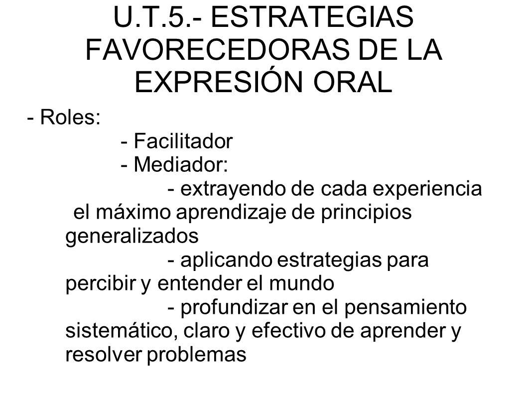 U.T.5.- ESTRATEGIAS FAVORECEDORAS DE LA EXPRESIÓN ORAL - Roles: - Facilitador - Mediador: - extrayendo de cada experiencia el máximo aprendizaje de pr
