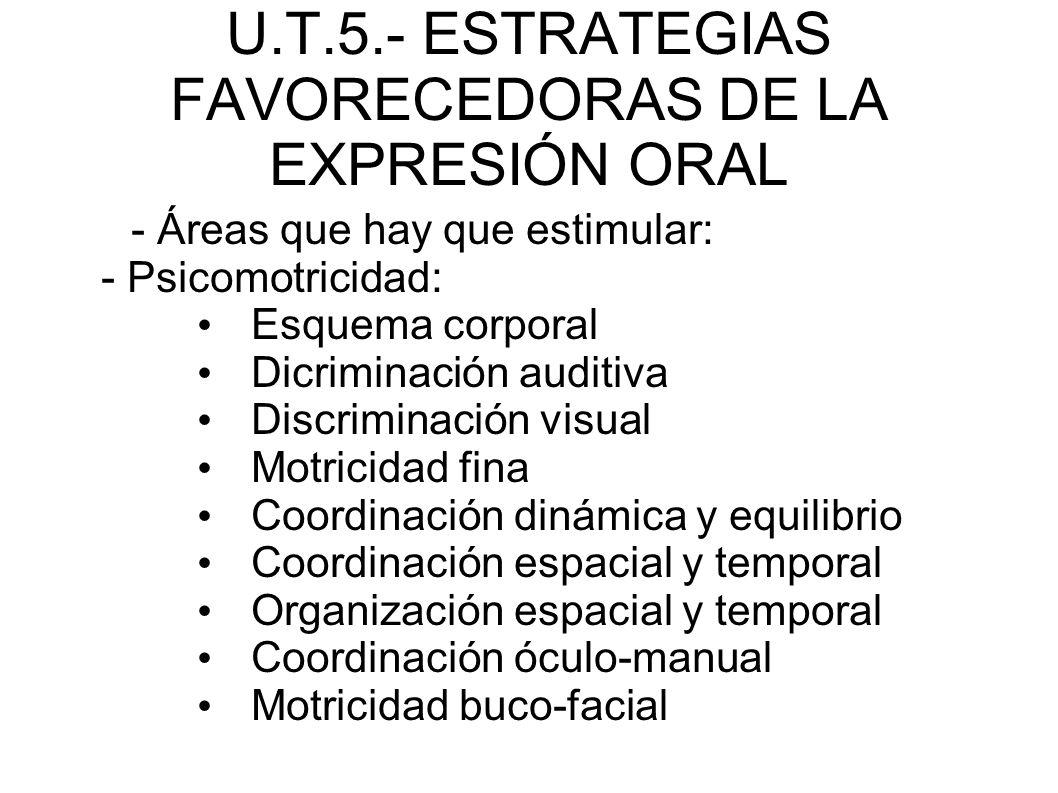 U.T.5.- ESTRATEGIAS FAVORECEDORAS DE LA EXPRESIÓN ORAL - Áreas que hay que estimular: - Psicomotricidad: Esquema corporal Dicriminación auditiva Discr