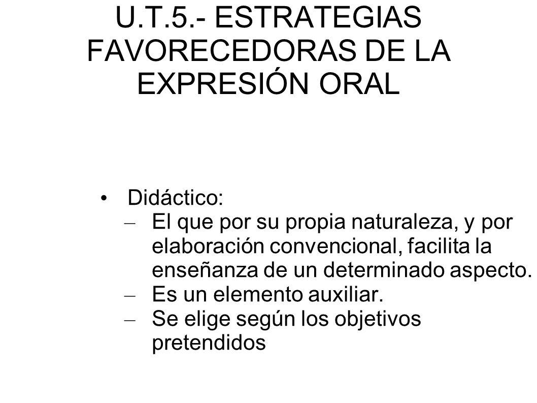U.T.5.- ESTRATEGIAS FAVORECEDORAS DE LA EXPRESIÓN ORAL Didáctico: – El que por su propia naturaleza, y por elaboración convencional, facilita la enseñ