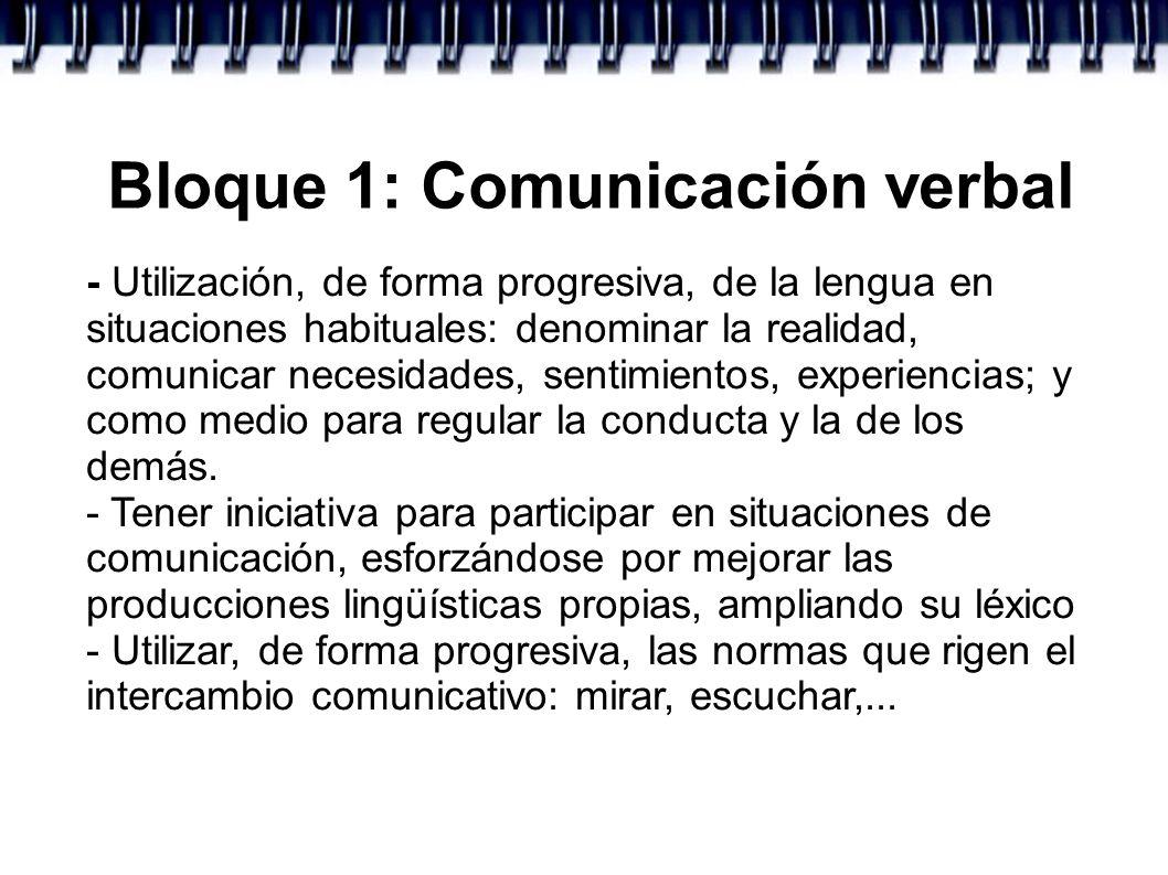 - Utilización, de forma progresiva, de la lengua en situaciones habituales: denominar la realidad, comunicar necesidades, sentimientos, experiencias;
