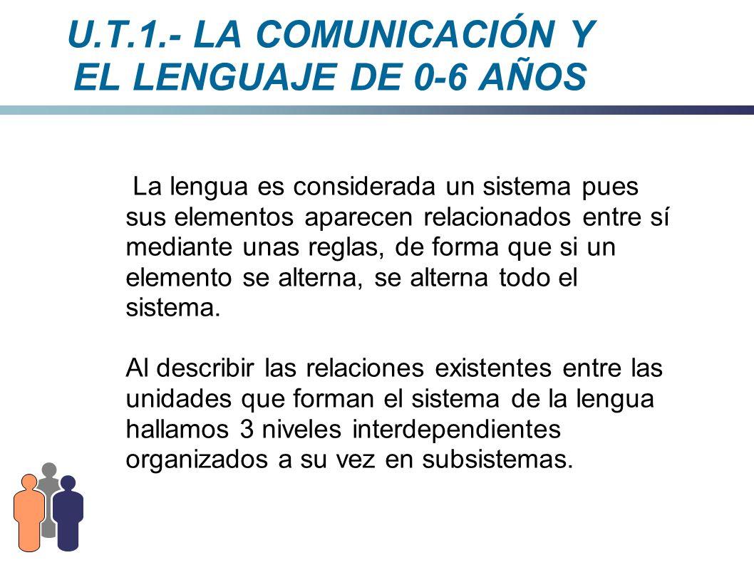 U.T.1.- LA COMUNICACIÓN Y EL LENGUAJE DE 0-6 AÑOS La lengua es considerada un sistema pues sus elementos aparecen relacionados entre sí mediante unas