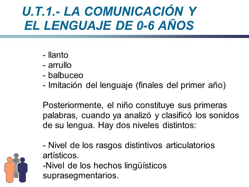 U.T.1.- LA COMUNICACIÓN Y EL LENGUAJE DE 0-6 AÑOS - llanto - arrullo - balbuceo - Imitación del lenguaje (finales del primer año) Posteriormente, el n
