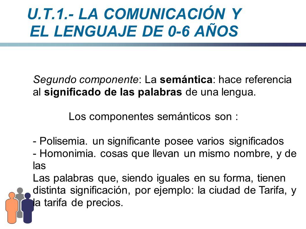 U.T.1.- LA COMUNICACIÓN Y EL LENGUAJE DE 0-6 AÑOS Segundo componente: La semántica: hace referencia al significado de las palabras de una lengua. Los