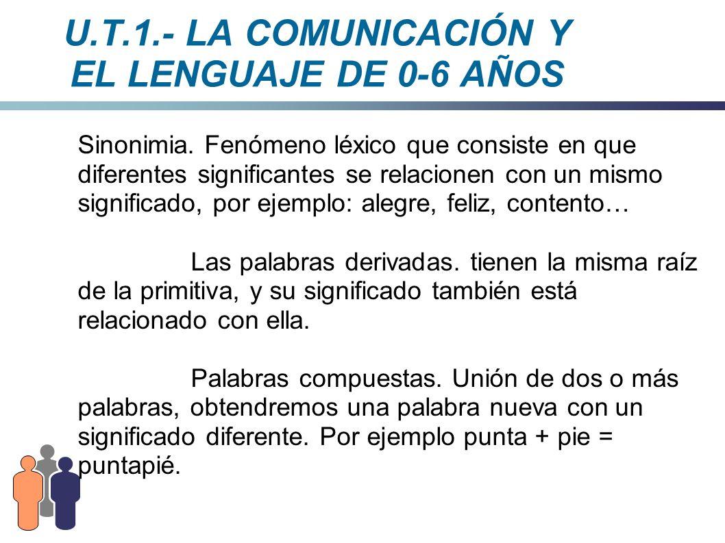 U.T.1.- LA COMUNICACIÓN Y EL LENGUAJE DE 0-6 AÑOS Sinonimia. Fenómeno léxico que consiste en que diferentes significantes se relacionen con un mismo s
