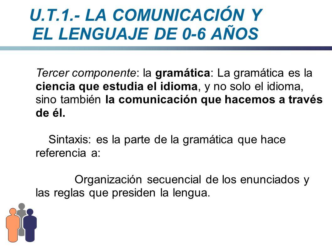 U.T.1.- LA COMUNICACIÓN Y EL LENGUAJE DE 0-6 AÑOS Tercer componente: la gramática: La gramática es la ciencia que estudia el idioma, y no solo el idio