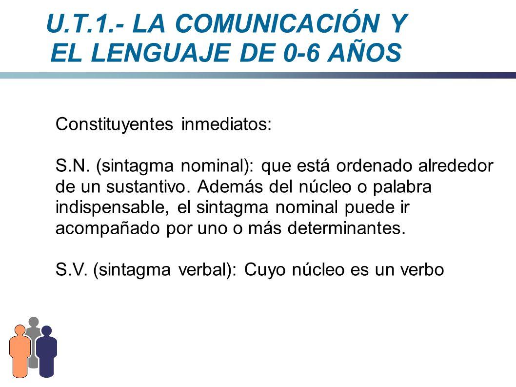 U.T.1.- LA COMUNICACIÓN Y EL LENGUAJE DE 0-6 AÑOS Constituyentes inmediatos: S.N. (sintagma nominal): que está ordenado alrededor de un sustantivo. Ad