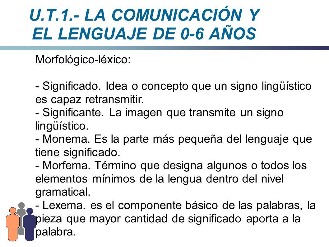 U.T.1.- LA COMUNICACIÓN Y EL LENGUAJE DE 0-6 AÑOS Morfológico-léxico: - Significado. Idea o concepto que un signo lingüístico es capaz retransmitir. -