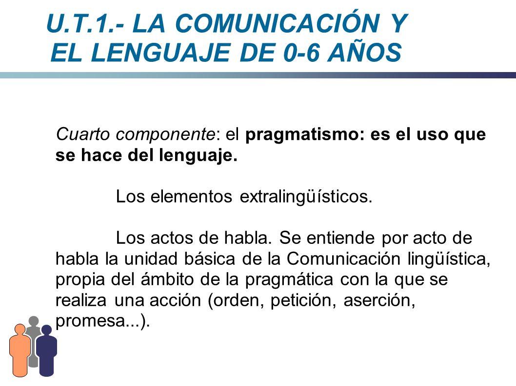 U.T.1.- LA COMUNICACIÓN Y EL LENGUAJE DE 0-6 AÑOS Cuarto componente: el pragmatismo: es el uso que se hace del lenguaje. Los elementos extralingüístic