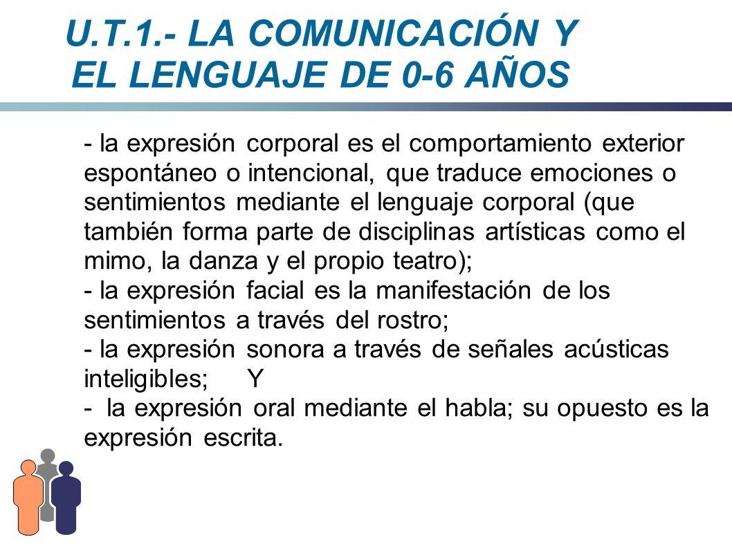 U.T.1.- LA COMUNICACIÓN Y EL LENGUAJE DE 0-6 AÑOS - la expresión corporal es el comportamiento exterior espontáneo o intencional, que traduce emocione