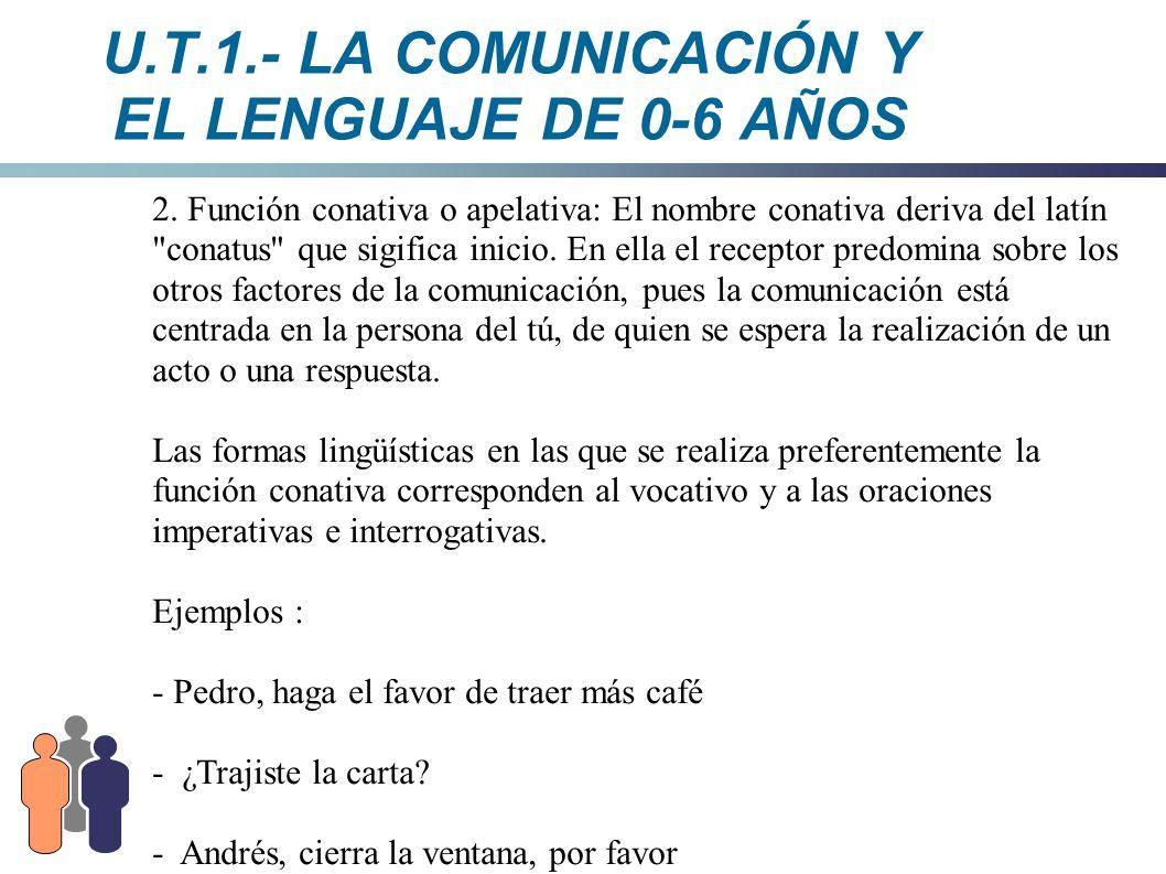U.T.1.- LA COMUNICACIÓN Y EL LENGUAJE DE 0-6 AÑOS 2. Función conativa o apelativa: El nombre conativa deriva del latín