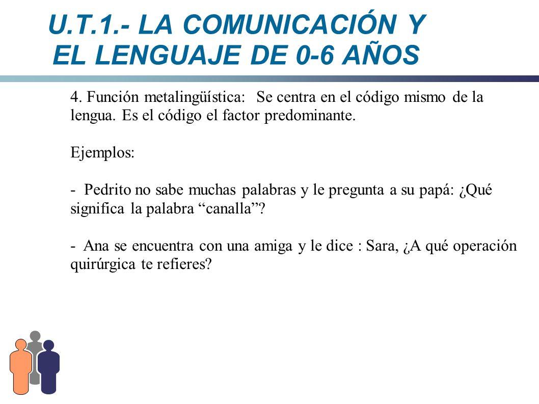 U.T.1.- LA COMUNICACIÓN Y EL LENGUAJE DE 0-6 AÑOS 4. Función metalingüística: Se centra en el código mismo de la lengua. Es el código el factor predom