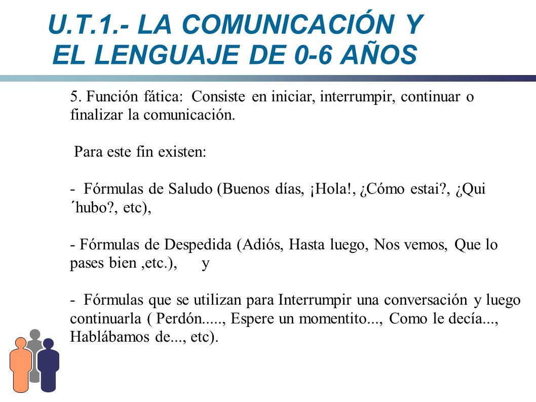 U.T.1.- LA COMUNICACIÓN Y EL LENGUAJE DE 0-6 AÑOS 5. Función fática: Consiste en iniciar, interrumpir, continuar o finalizar la comunicación. Para est